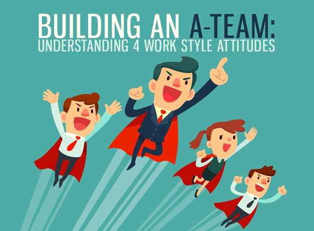 Work Style Attitudes