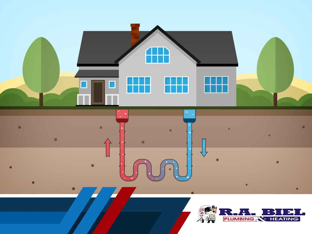 Geothermal Heating: An Eco-Friendly Choice for Your Home
